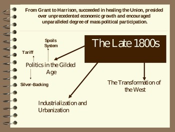 Gilded Age Politics of the Late 1800s