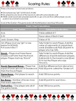 Gin Rummy Score Card