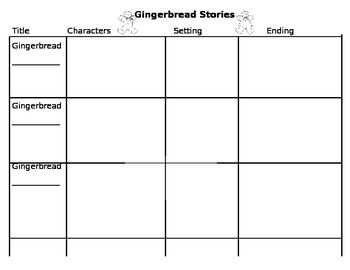 Gingerbread Story Map