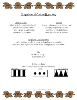 Gingerbread Cookie Glyph Craftivity for Math or SS