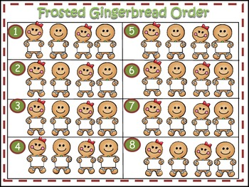 Gingerbread Frosted (Multiply Factors & Order Products)