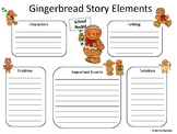 Gingerbread Graphic Organizer
