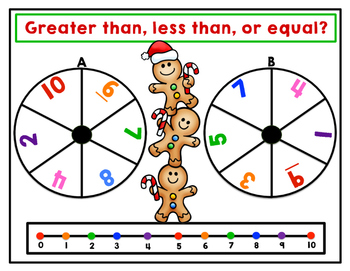 Gingerbread Greater Than, Less Than, Equal Math Game.