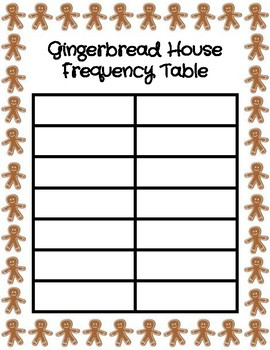 Gingerbread House Frequency Table