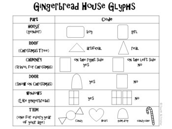 Gingerbread House Glyphs