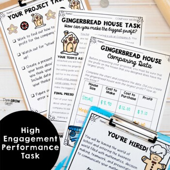 Gingerbread House Performance Based Learning (PBL) Math Task