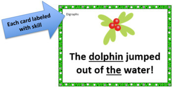 Gingerbread Jump Digraphs in Context Review Game
