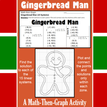 Gingerbread Man - A Math-Then-Graph Activity - 15 Systems