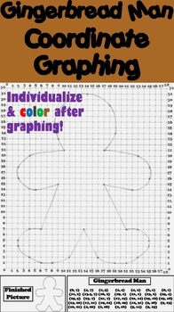 Gingerbread Man Math Activity: Coordinate Graphing Picture/ Ordered Pairs