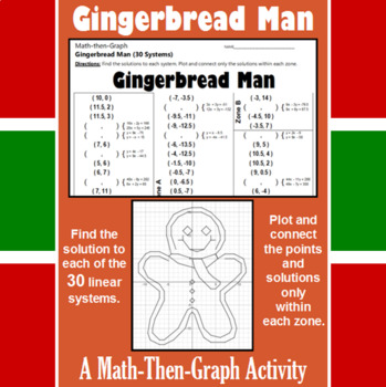 Gingerbread Man - 30 Linear Systems & Coordinate Graphing