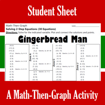 Gingerbread Man - A Math-Then-Graph Activity - Solve 2-Step Equations