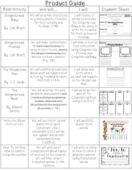 Gingerbread Man Activities: Reading, Writing, & Spelling {TEKS Aligned}