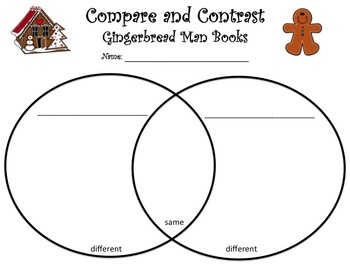 Man compare and contrast adventures of characters in books gingerbread man compare and contrast adventures of characters in books ccuart Gallery