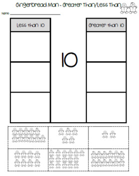 Gingerbread Man Differentiated Math Packet