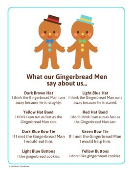 Gingerbread Man Math Activity - Glyph Craft with Worksheets