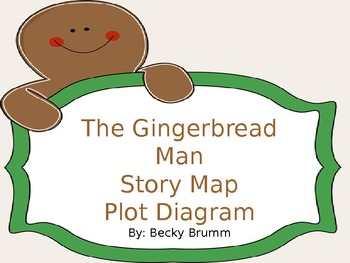 Gingerbread Man Plot Diagram / Story Map by Becky Brumm | TpT