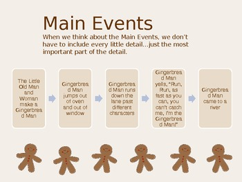 gingerbread man story map template - gingerbread man story map template choice image template