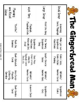 Gingerbread Man Preschool Lesson Plan Highscope