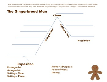 Gingerbread Man (or Girl!) Story Mountain Rewrite