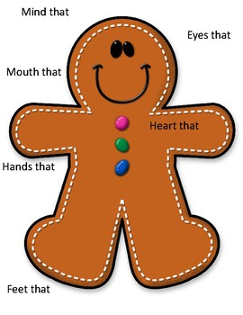 Gingerbread Man template for character/individual analysis