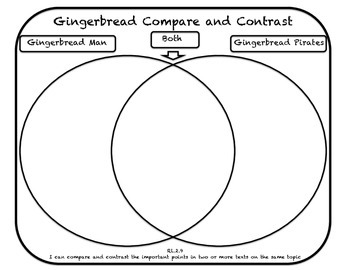 Gingerbread Pirates/Gingerbread Man Compare and Contrast