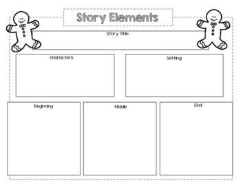 Gingerbread QR Stories