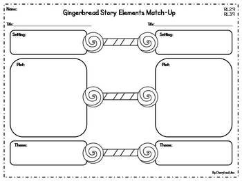 Gingerbread Reading Bundle for Literature and Informational Texts
