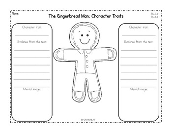 Gingerbread Reading Unit {Common Core Aligned}