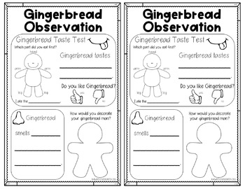 Gingerbread Science