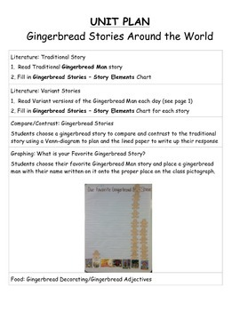 Gingerbread Stories Around the World Mini-Unit