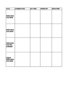 Gingerbread Stories Comparison Chart