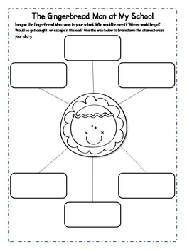 Gingerbread Writing Unit {Common Core Aligned}