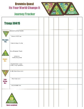 Girl Scout Brownie Journey Brownie Quest Tracker sheet