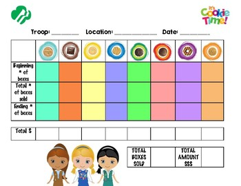 picture regarding Girl Scout Cookie Order Forms Printable named Lady Scout Kinds Worksheets Education Elements TpT