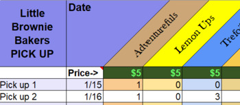 Girl Scout Cookie Tracker