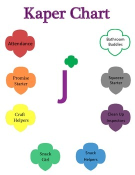 Girl Scout Junior Kaper Chart