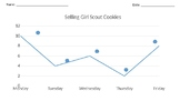 Girl Scout Line Graph and Questions