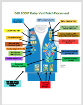 Girl Scouts Daisy Vest Patch Badge Placement By Mandy O Tpt