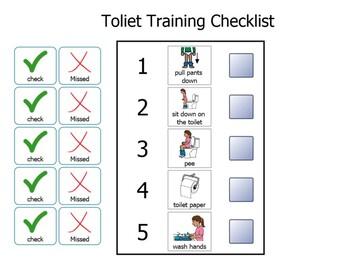 Girls Toilet Training (Chronological Order)