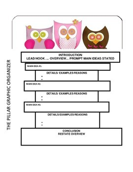 Give A Hoot About How To Write An Expository Story