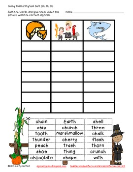Give Thanks! Digraph Sort {sh, th, ch}