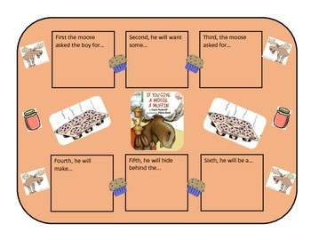 Give a Moose a Muffin Story Sequence: File Folder Activity