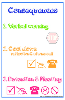Give students chance to Cool Down! - Effective Classroom Management
