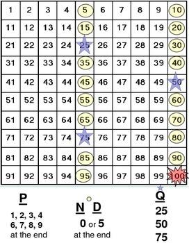 Giving Change using Hundreds Chart