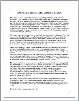 Giving Thanks AP Literature Essay Prompt