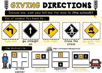 Giving directions poster