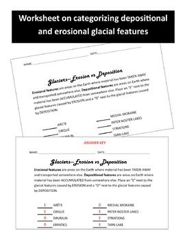 Glacier Vocabulary Wordfit Puzzle; Deposition vs Erosion