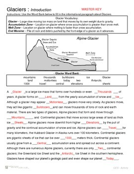 Glaciers - Introduction and Types