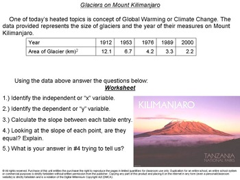 Glaciers on Mount Kilimanjaro: part of the Math in Action Series.