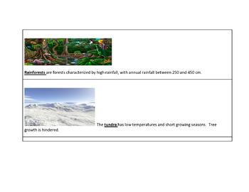 Glad strategies for Habitat unit